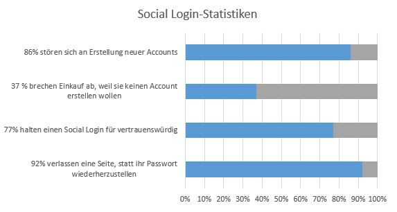 Sociallogin02